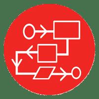 Proprietary Digital Algorithm